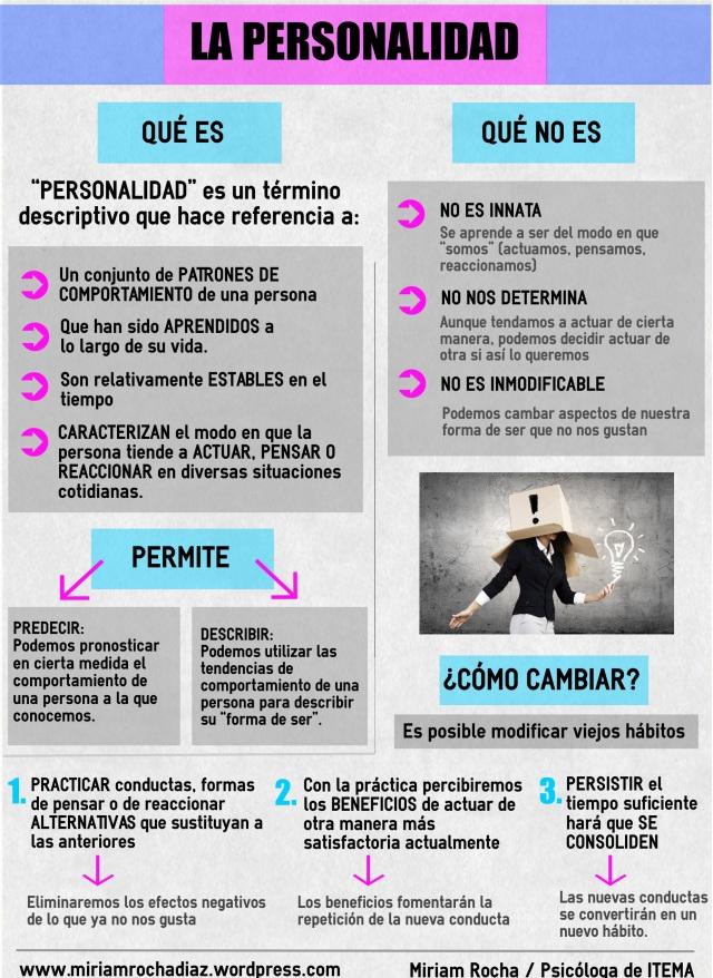 infografiapersonalidad