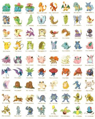 Lista pokemon