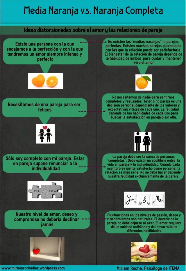 infografia-mito-media-naranja